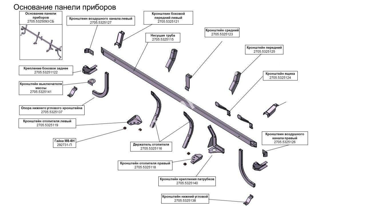 Схема сборки панели бизнес газель